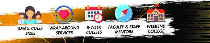 Small Class Sizes, Wrap-Around Services, 8-Week Classes, Faculty and Staff Mentors, Weekend College Decorative Banner