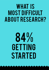 84% say the hardest part of research is getting started - Project Information Literacy