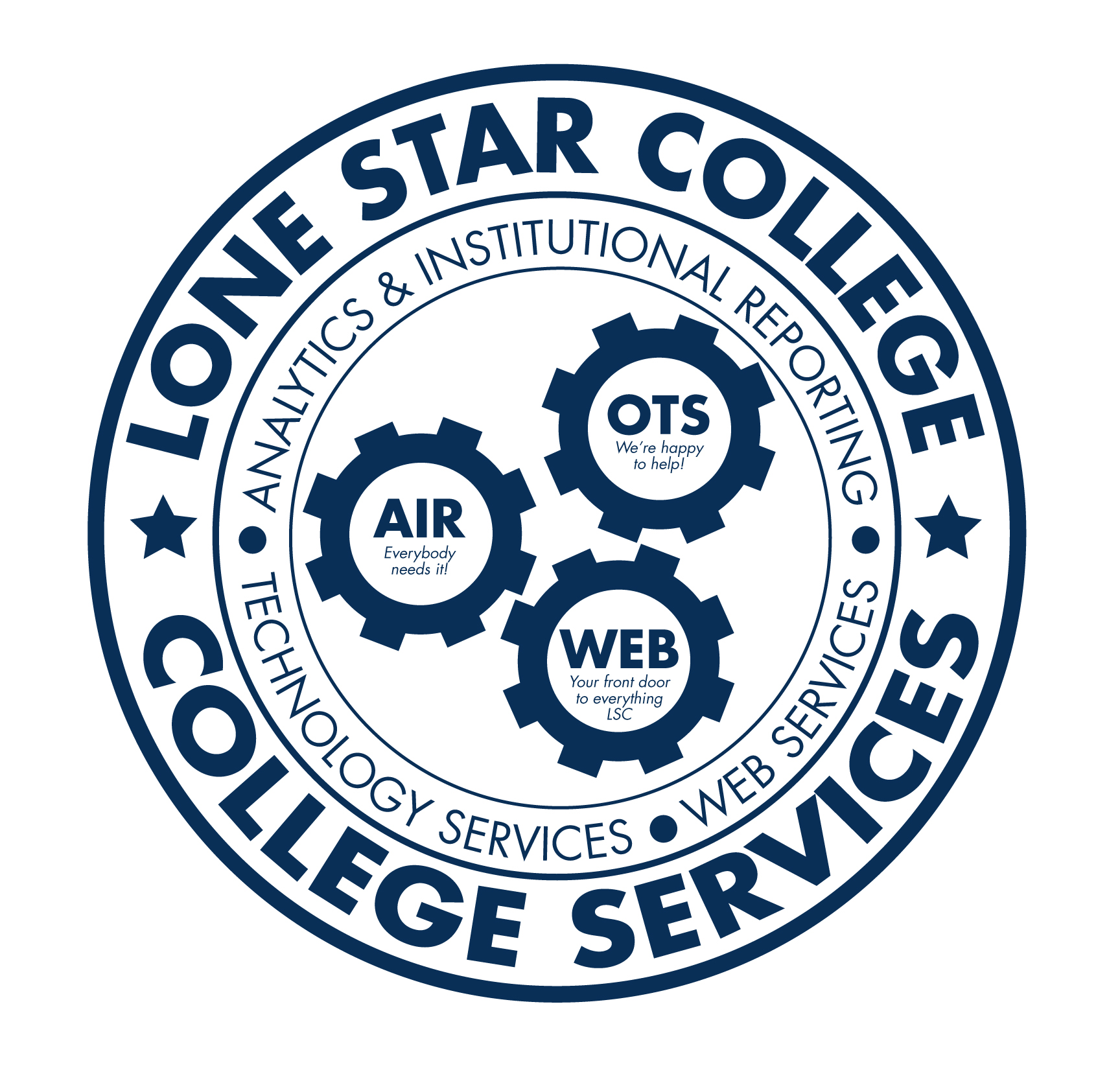 Office of College Services - AIR, Technology Services, and Web Services