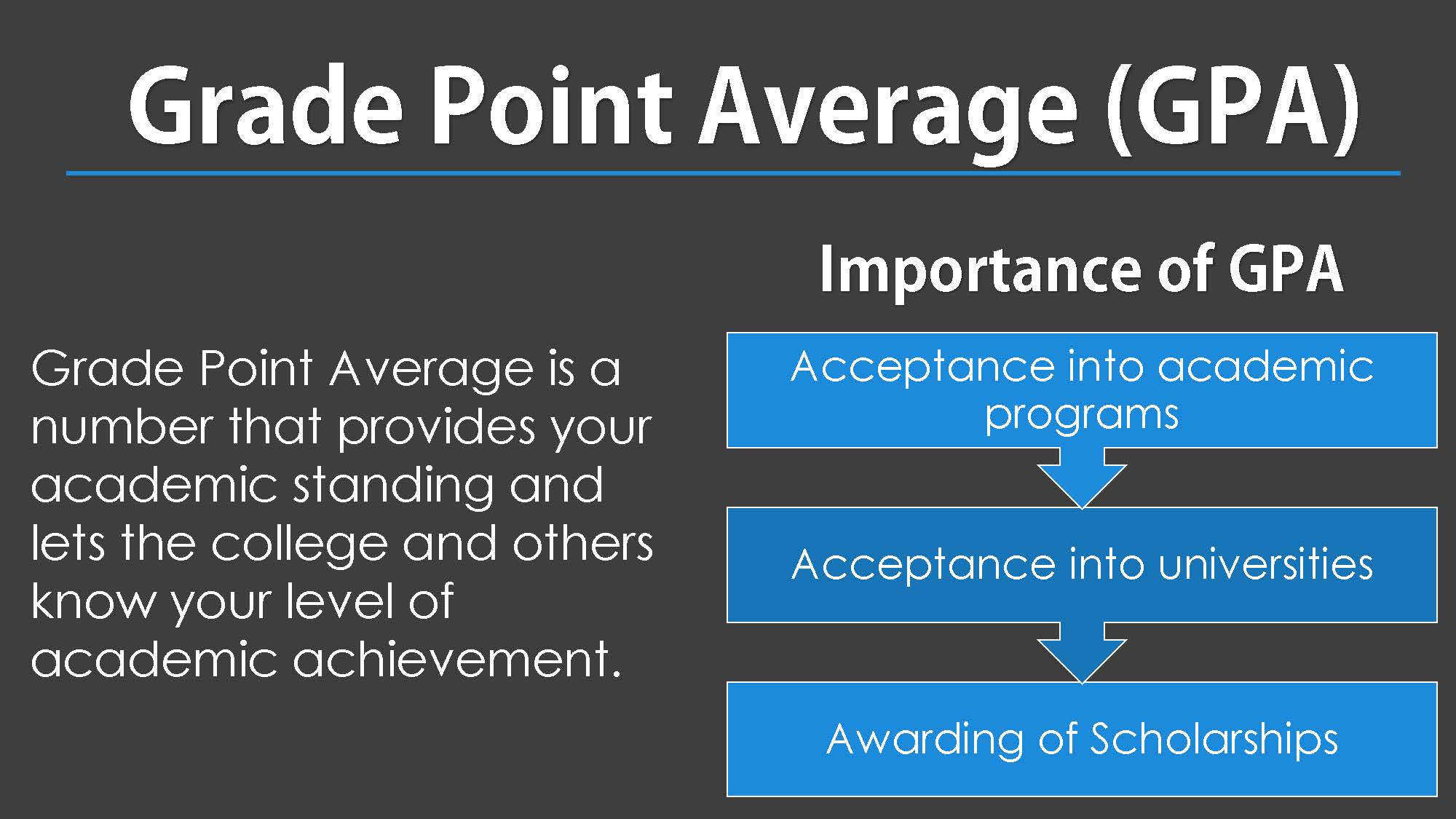 To learn more about credit hours and how credit hours are tied to your GPA,  review the Understanding SCH and GPA Lesson ...