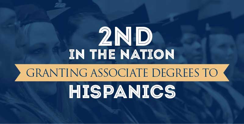 Second in the nation granting associate degrees to Hispanics.